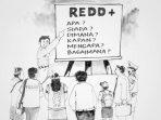 Ada Apa Dibalik Terputusnya Kerjasama REDD+ Indonesia dengan Norwegia?