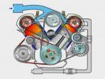 Dampak Pemakaian Mesin Diesel Pada Kesehatan Manusia, Klik Ini!