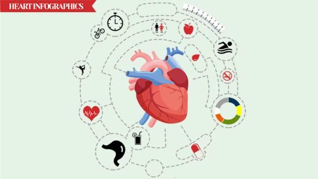 Dengan Makanan Ini, Anda Bisa Mengurangi Risiko Penyakit Jantung