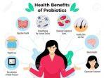 Manfaat dan Risiko Probiotik bagi Kesehatan, Begini Penjelasannya!